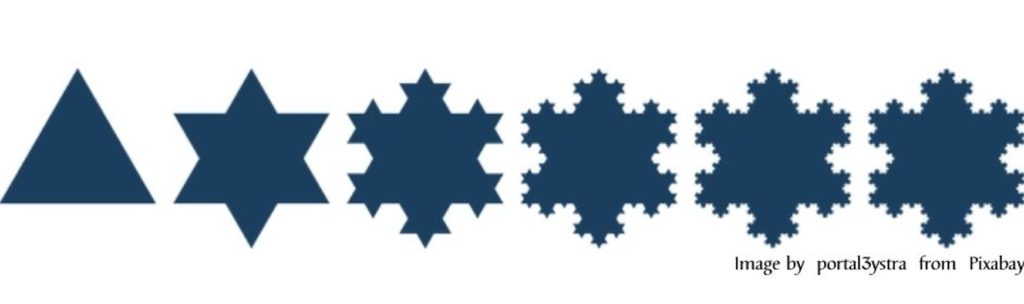 a picture of the progression of a Koch Snowflake.